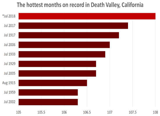 how-hot-does-it-get-in-death-valley-hottest-months-tours-from-las-vegas